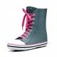 Unisex rubber sneakers